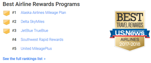 US News Best Airline Rewards Programs 2017