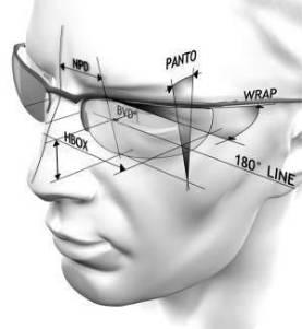 Starlite multifokális szemüveglencsék - Rapidus Optika 903e9d785a
