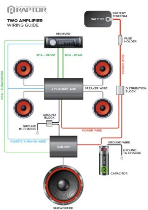 Wiring Guide : Raptor, Car Audio Installation Accessories