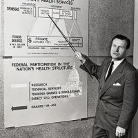 Nelson Rockefeller Wanted Obamacare Plan in 1954