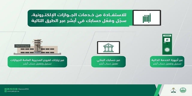 بشرى سارة لمواطني مجلس التعاون والمقيمين وحاملي بطاقة زيارة | الجوازات السعودية تتيح الاستفادة من خدمات منصة أبشر الإلكترونية | رسوم تجديد الإقامة الجديدة 2021