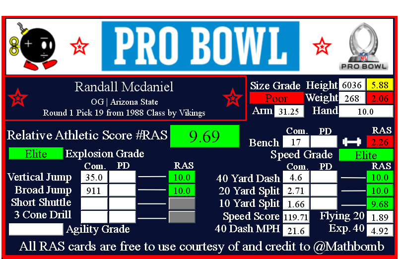 Randall McDaniel made up for his small stature with elite athleticism in the combine.