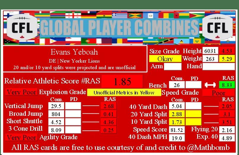Evans Yeboah RAS 20268.png