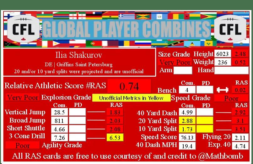 Ilia Shakurov RAS 15669.png