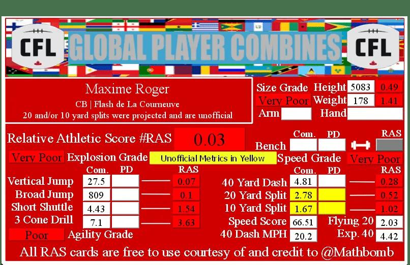 Maxime Roger RAS 20355.png