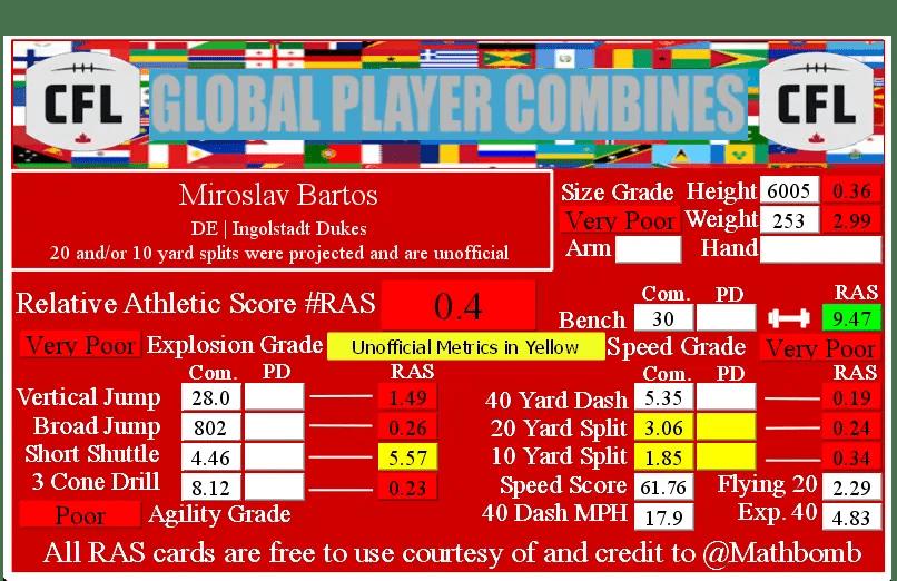 Miroslav Bartos RAS 20233.png