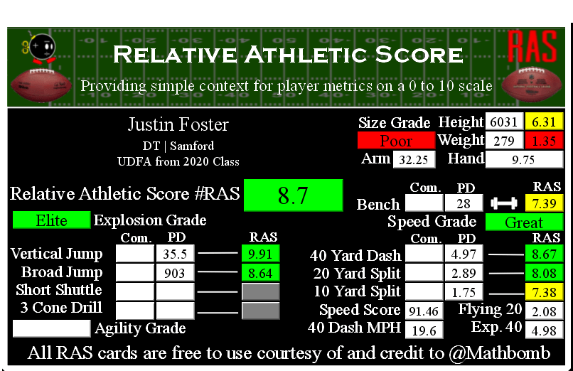 Justin Foster RAS 20721.png