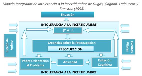 Imagen_modelo_integrador_Ladouceur