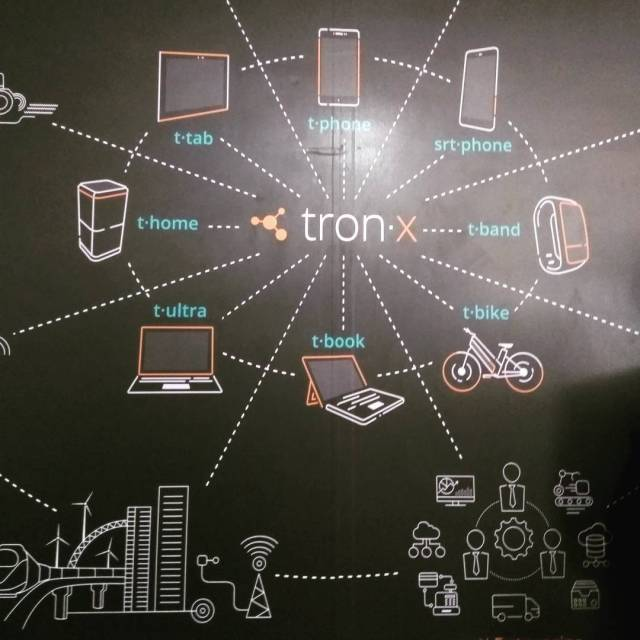 tronX by Smartron an AI powered IoT platform that aimshellip