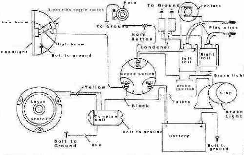 1976 Tr6 Wiring Diagram Images. Tr4 Wiring Diagram