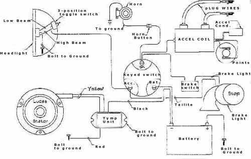 Triumph Wiring, Dual Coil Points