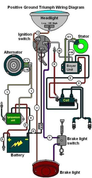 Wiring Diagram for Triumph, BSA with Boyer Ignition