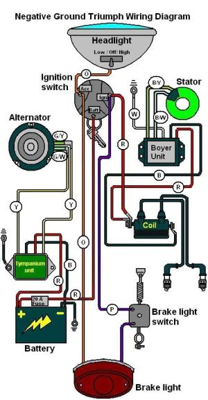 Wiring diagram for triumphBSA with Boyer Ignition
