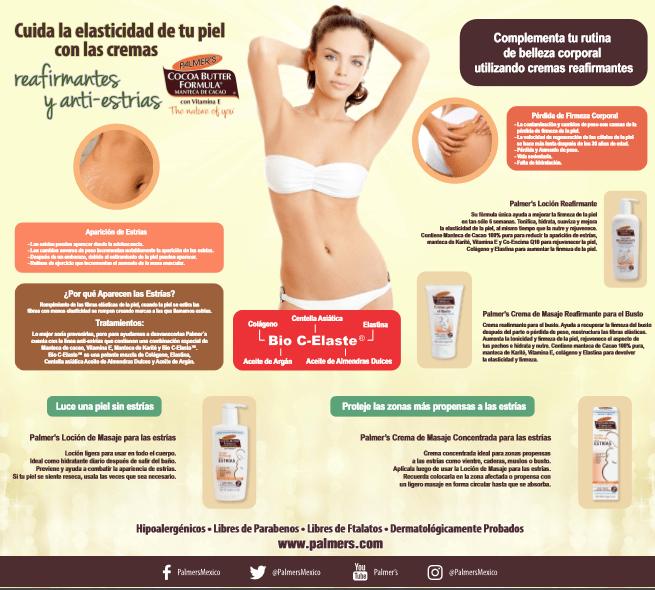 Cuida y renueva la elasticidad de tu piel con las cremas reafirmantes y anti-estrías Palmer's