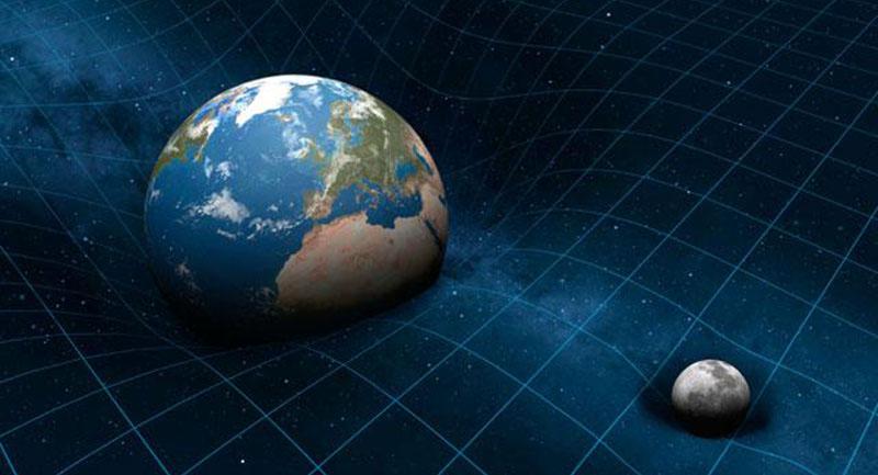 Genel Görelilik: Einstein Alan Denklemleri