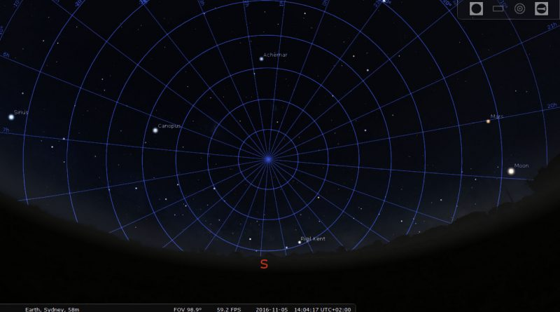 Güney yarıkürede ise dönüş ekseni doğrultusuna denk düşen çıplak gözle görülebilir parlaklıkta bir yıldız yoktur.