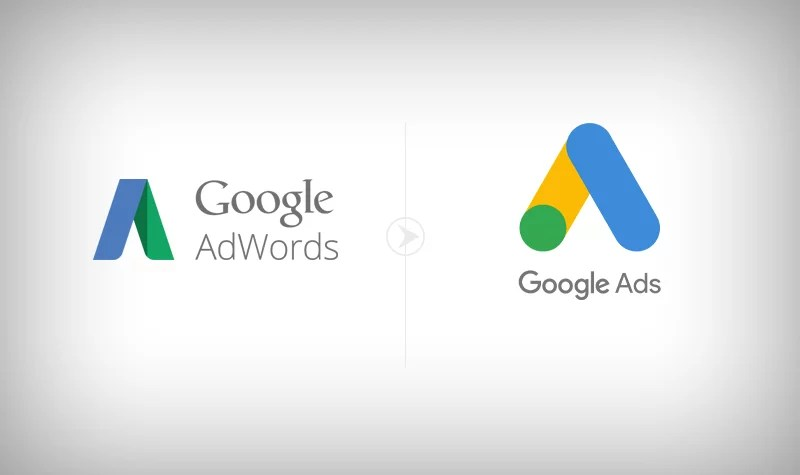 What is Google Ads (AdWords)?