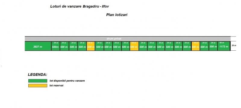 Loturi de casa in rate Bragadiru