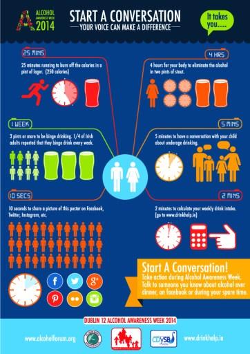 national alcohol awareness week