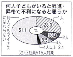 日経新聞2008年6月9日付その2