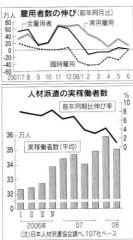 「日経新聞」2008年8月21日付