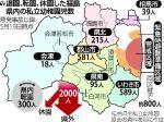 退園、転園、休園した福島県内の私立幼稚園児数(「読売新聞」2011年8月3日)