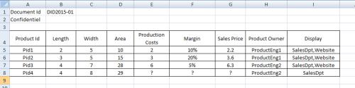 Le fichier Excel de base
