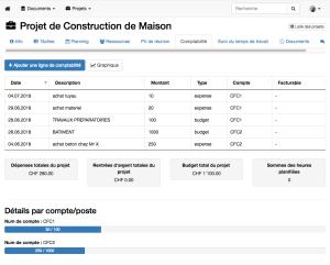 Budgets et dépenses par poste CFC dans la construction