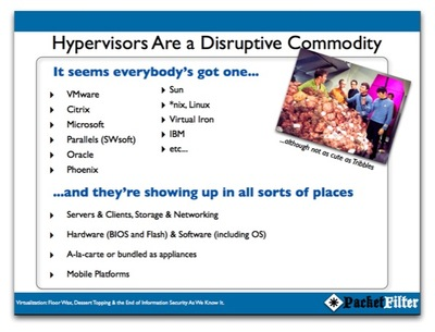 Hypervisorcommodity