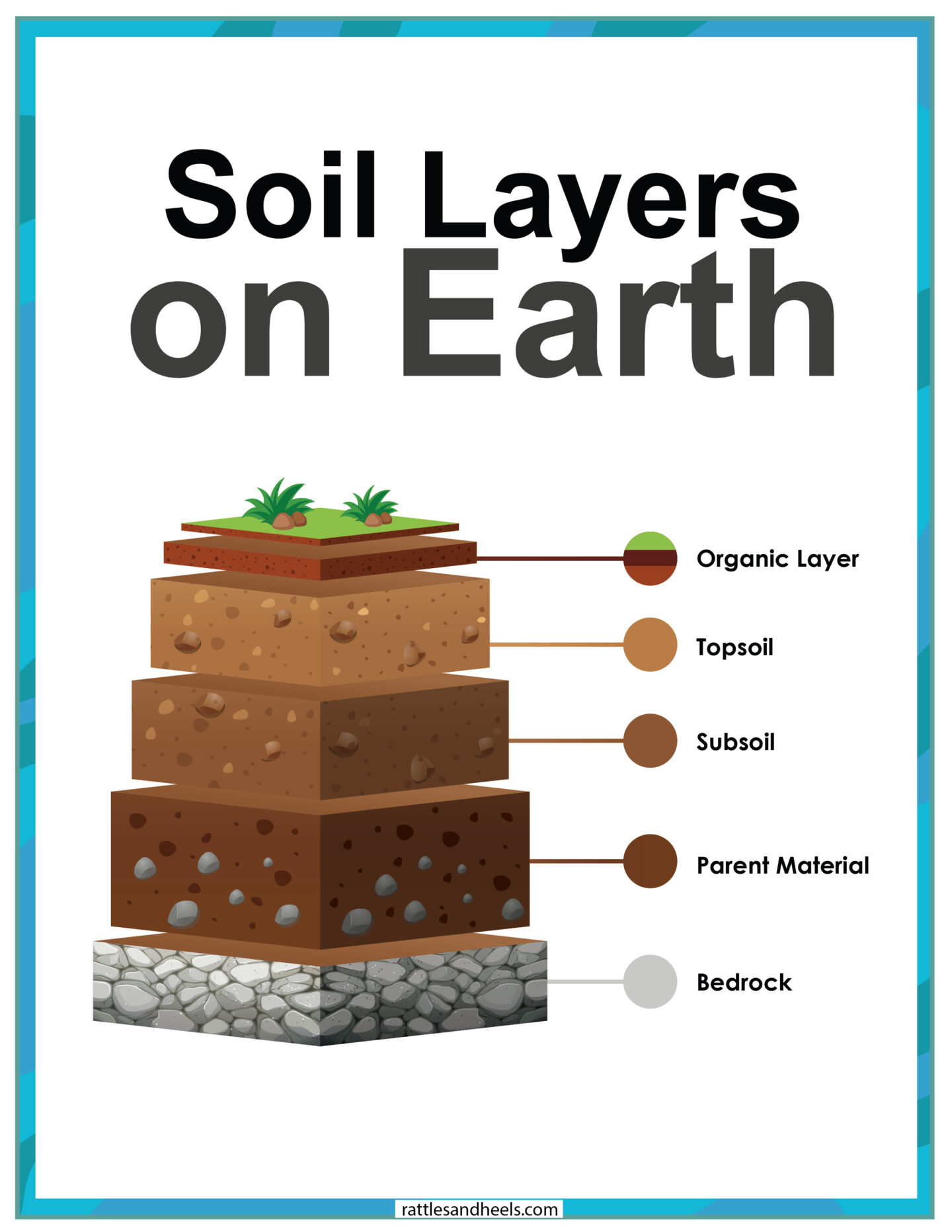 Layers Of The Earth Printable Worksheet Packet Free