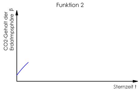 Funktion2_10