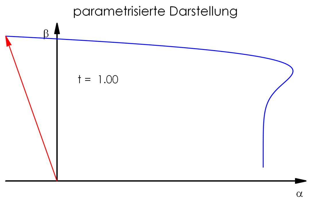 param_100