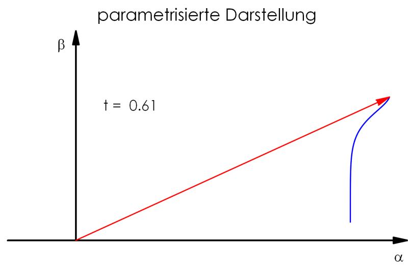 param_61