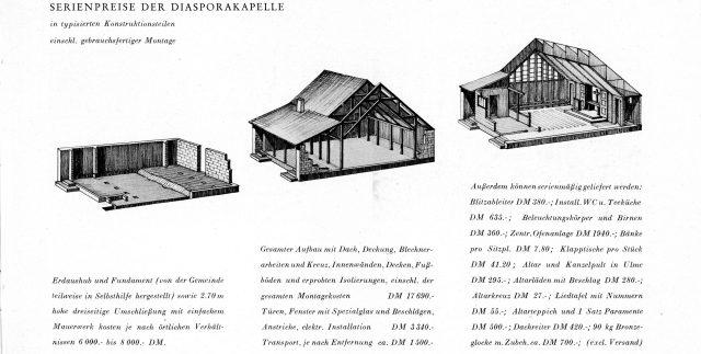 Zeichnung von drei Konstruktionsschritten einer Kirche