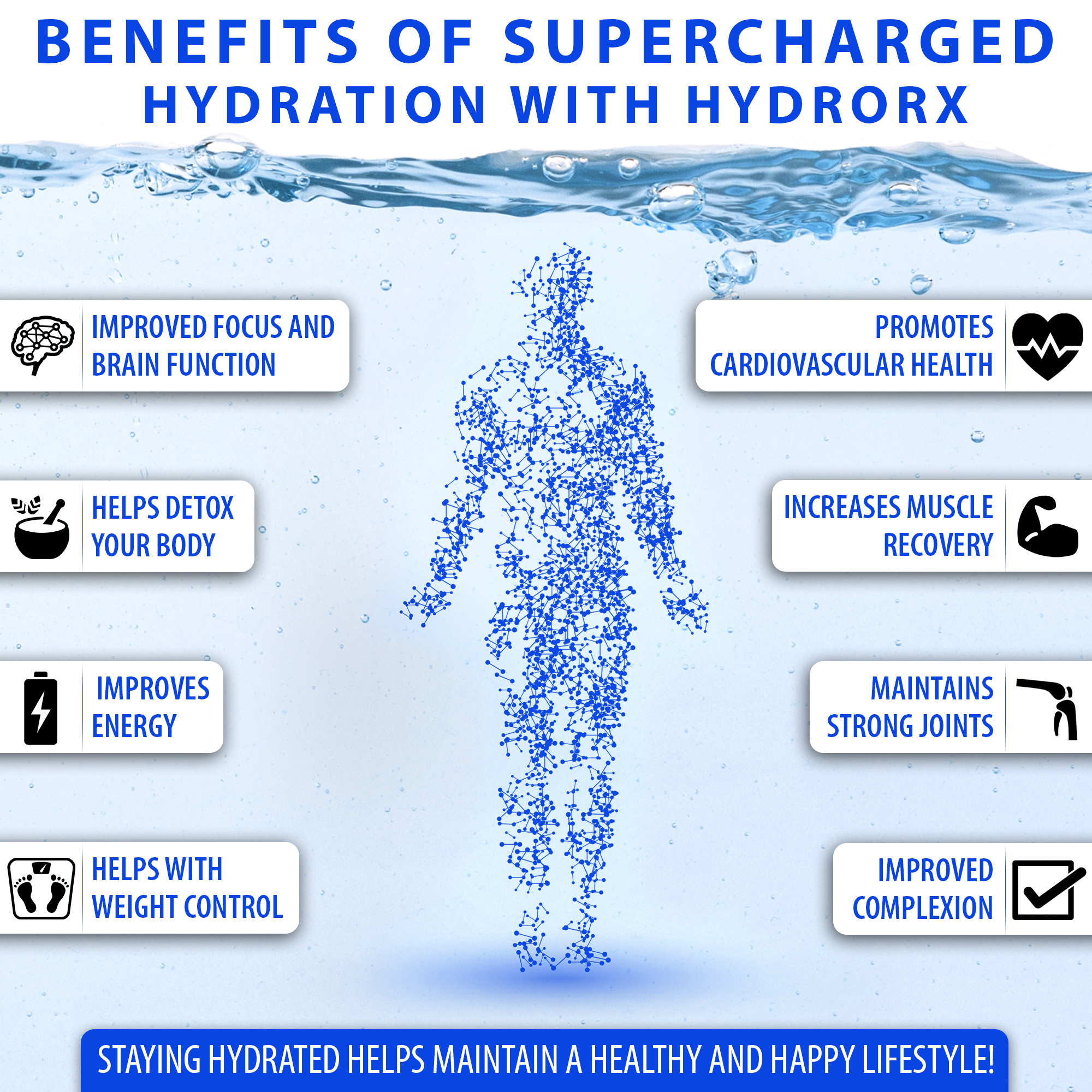 7 HydroRX by Rave Doctor Benefits of Hydration