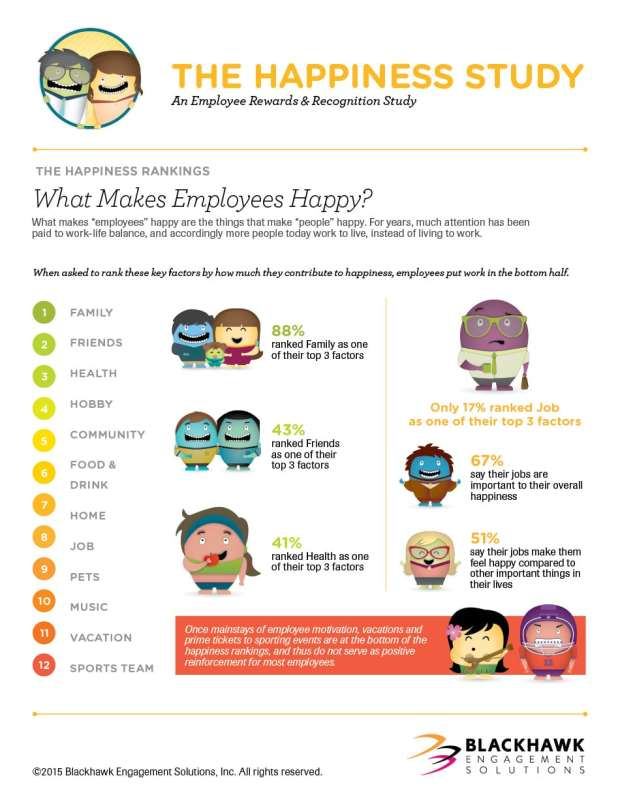 Employee-Happiness-Tavorro-Infographic