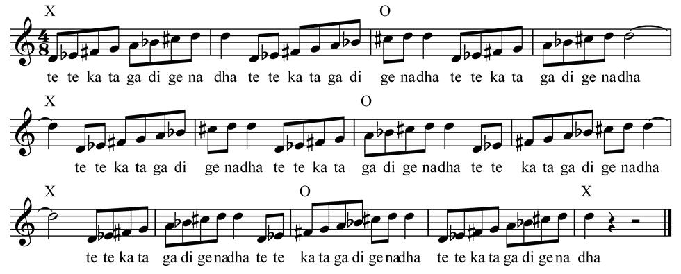 Figure 6: Tihai 2