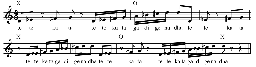 Figure 7: Tihai 3