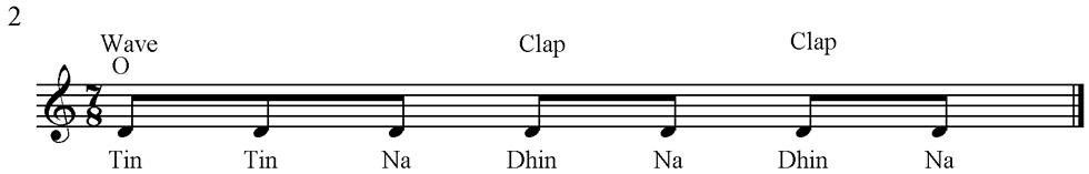 Part 3 Figure 4