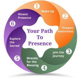 Path To Presence