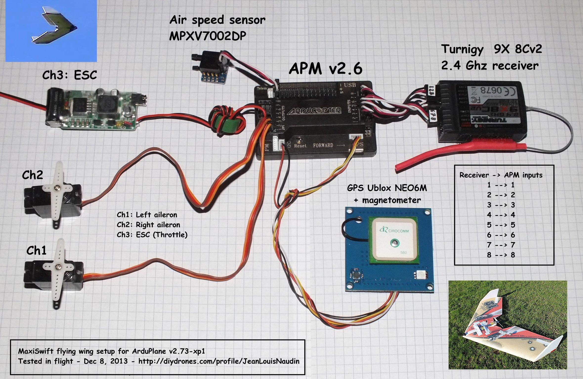 Dji Phantom Gps Wiring Diagram 2