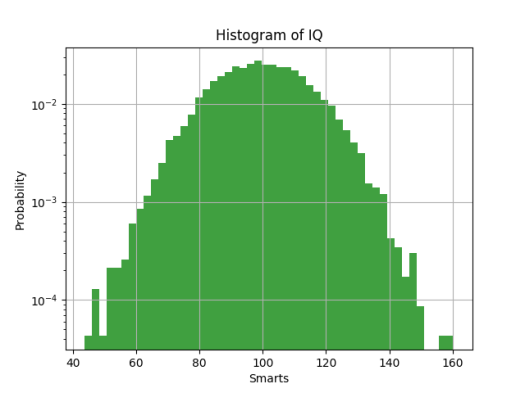 matplotlib tutorial Archives - Technology Trekking