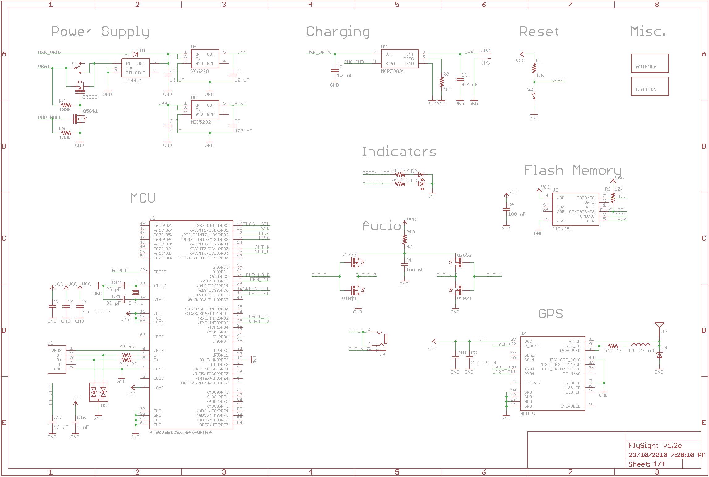 Ir Hub Schematic