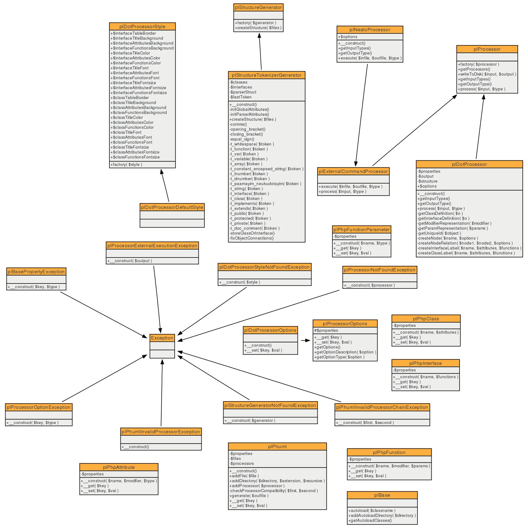 Tables Worksheet Creator