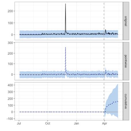 plot of chunk sl2