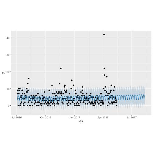 plot of chunk tb3