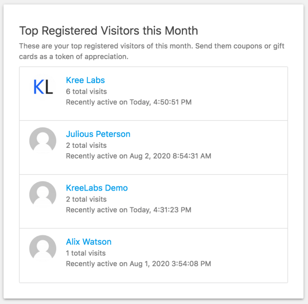 top registered users of a month
