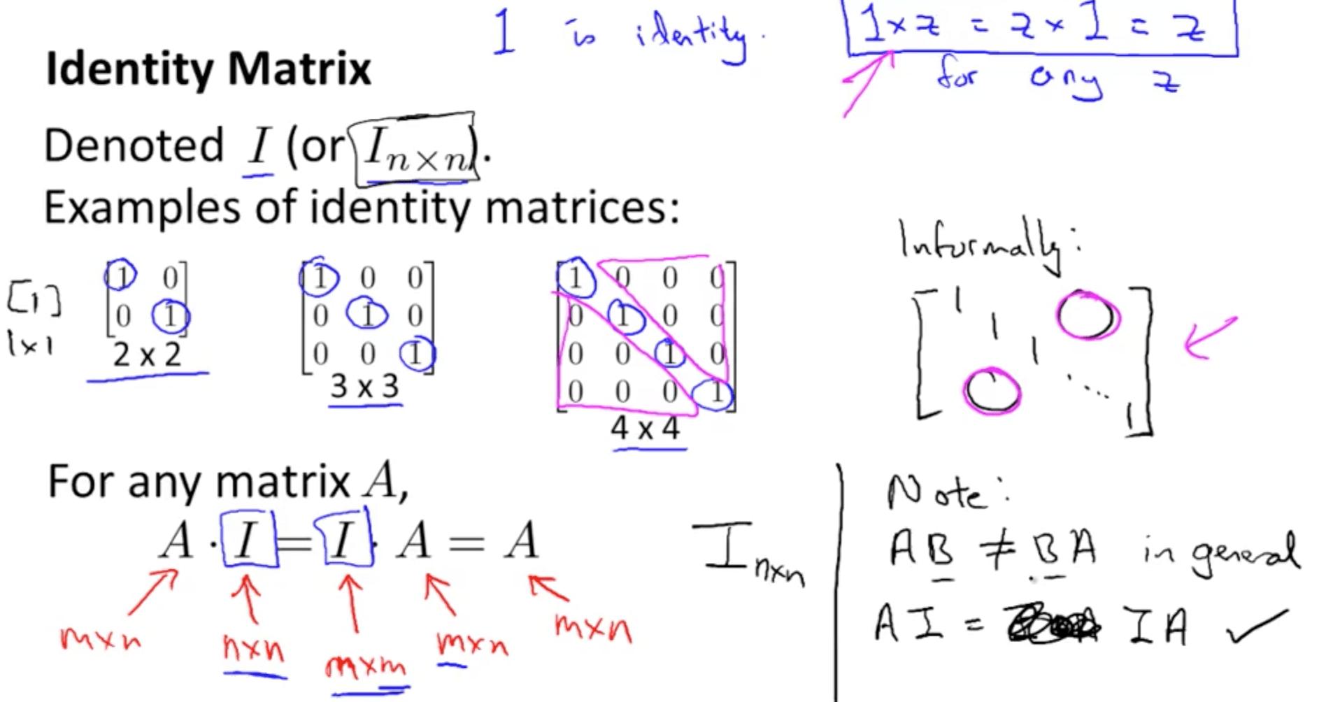 23 C Matrix Multiplication Code Free Printable