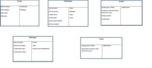 Class Diagram & CRC Cards · talgarusiItorerutProject Wiki · GitHub