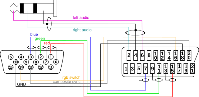 scart vga port wiring diagram out of sleep wiring wiring diagram schematic  at n-0.co